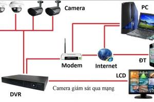 Những sai lầm khi chọn mua và lắp đặt camera quan sát (P2)
